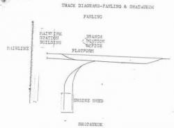 Sha Tau Kok railway - plan of Fanling station