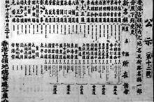 Names of HK roads rewritten Japanese