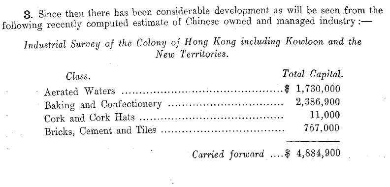 Report 1935 a Causes and Effects of Trade Depression  Chinese industries