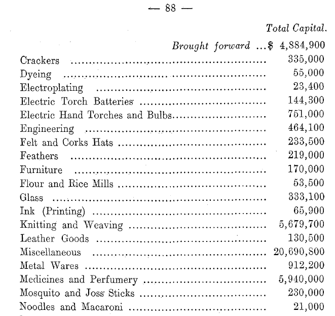 Report 1935 b Causes and Effects of Trade Depression  Chinese industries