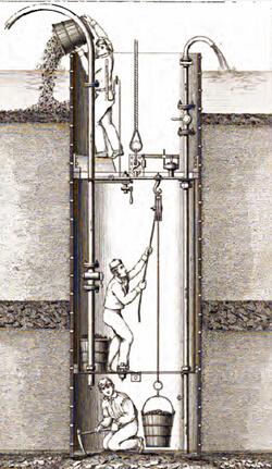 Caisson excavation principal