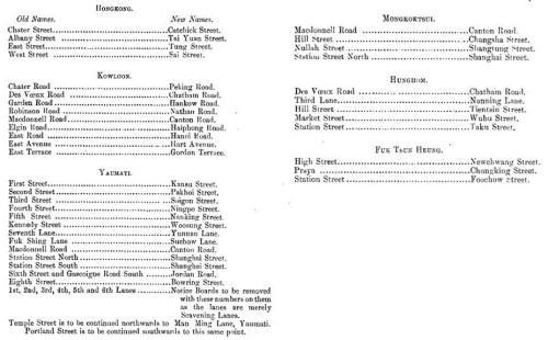 Road Names 1908