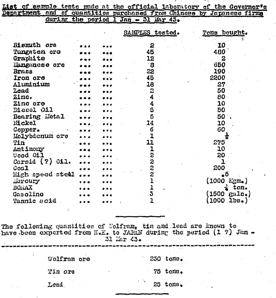 BAAG Report WIS #27, 14.4.43b