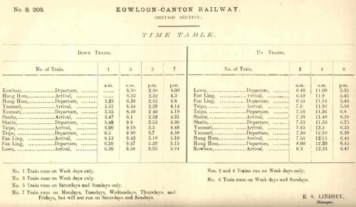 1910 Time Table