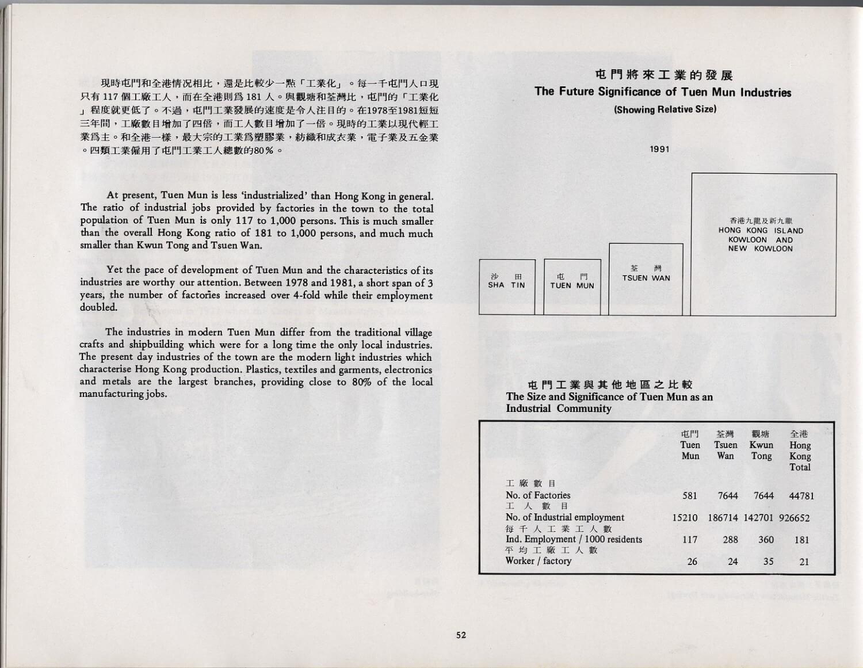 TUEN MUN history monograph 1982 IDJ p52
