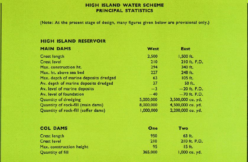 High Island Reservoir - HK Gov Info Services Pub b1