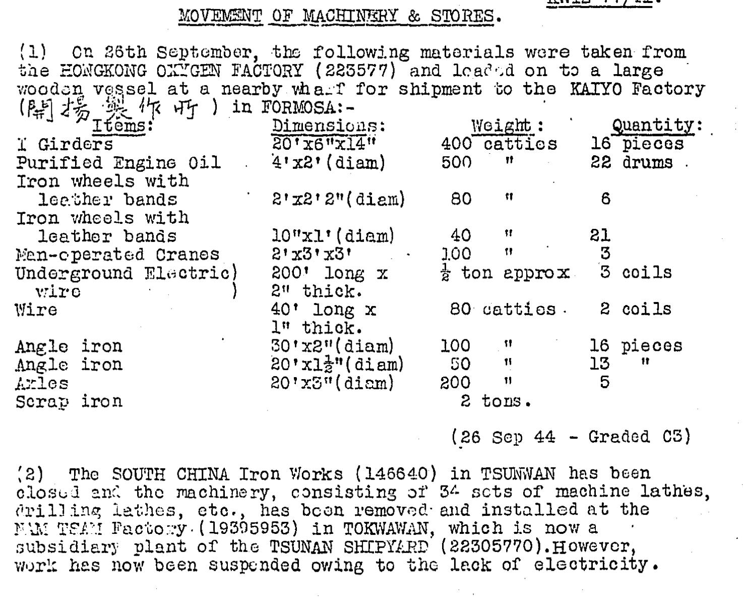 BAAG Report KWIZ #77 15.12.44