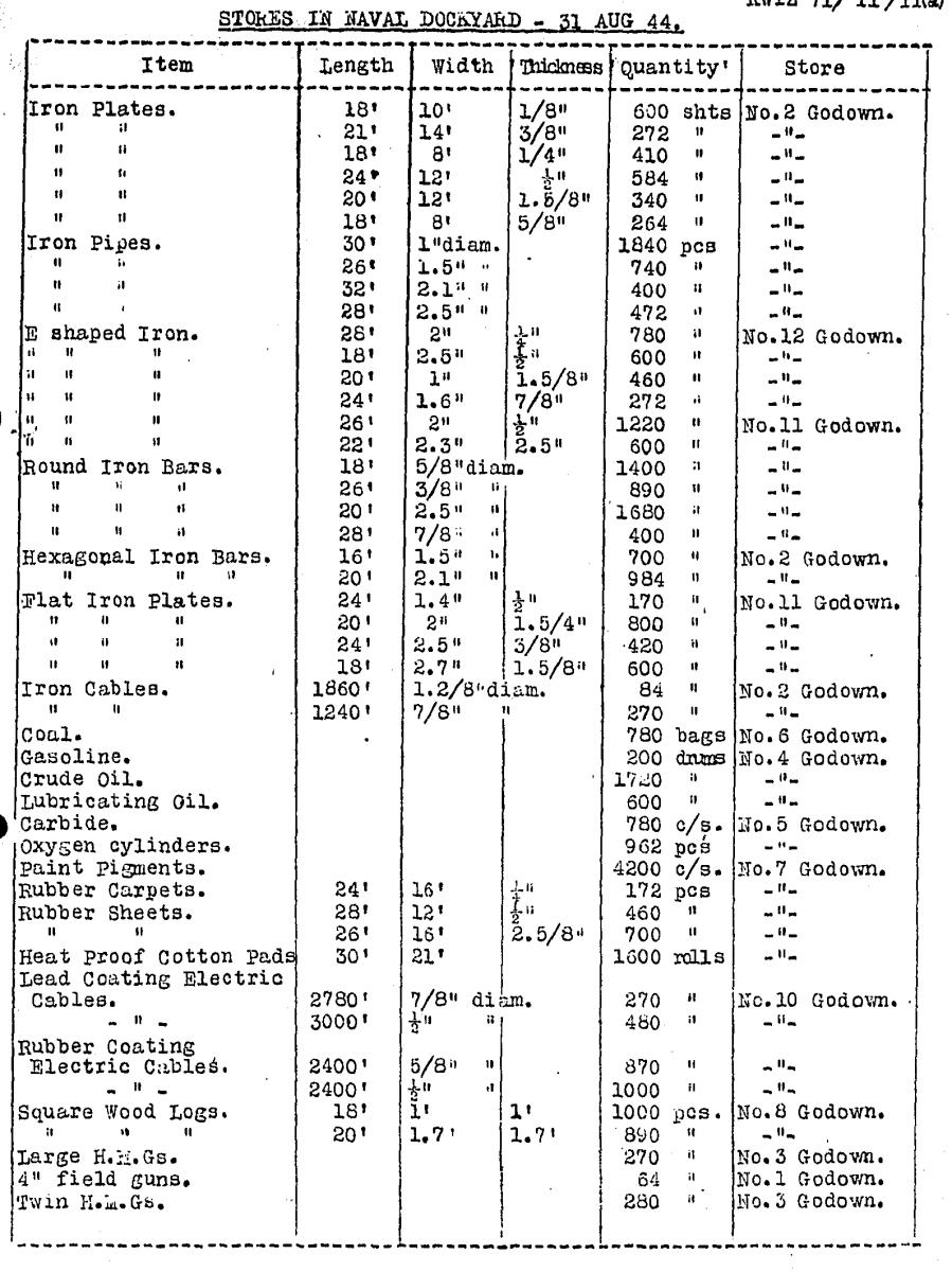 KWIZ #71,  20.10.44.  a