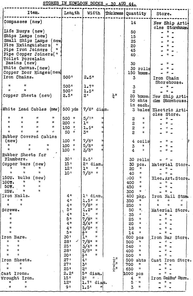 KWIZ #71,  20.10.44.  b