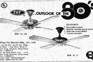 Wing Tat Electrical Manufacturing And TAT Advert 1981 Wah Kiu Yat Po 1981 8 27 York Lo