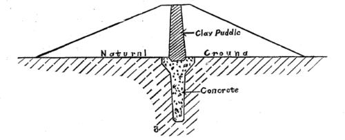 Dam Section