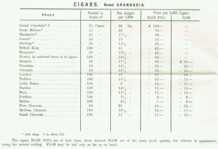 Orient Tobacco Manufactury price list a Edward Schneider
