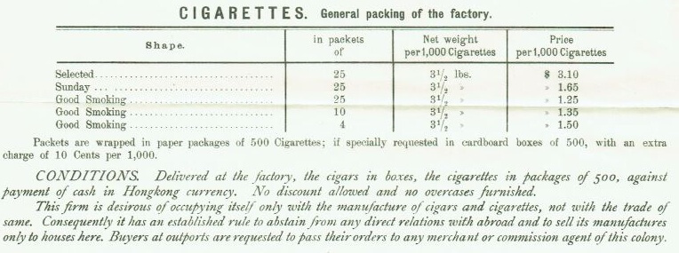Orient Tobacco Manufactury price list b Edward Schneider