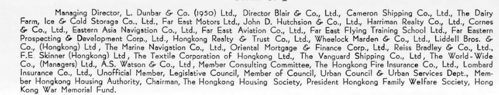 Clague, John Douglas Directorships From IDJ