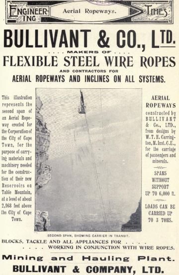 Transport by aerial ropeways WTH Carrington, 1899 snipped Bullivant advert
