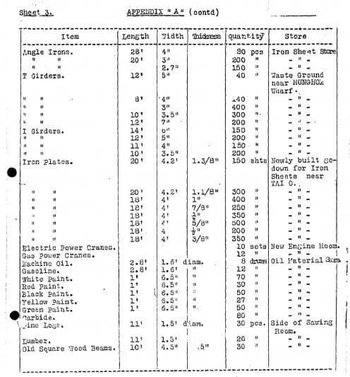 BAAG Report KWIZ #71G1